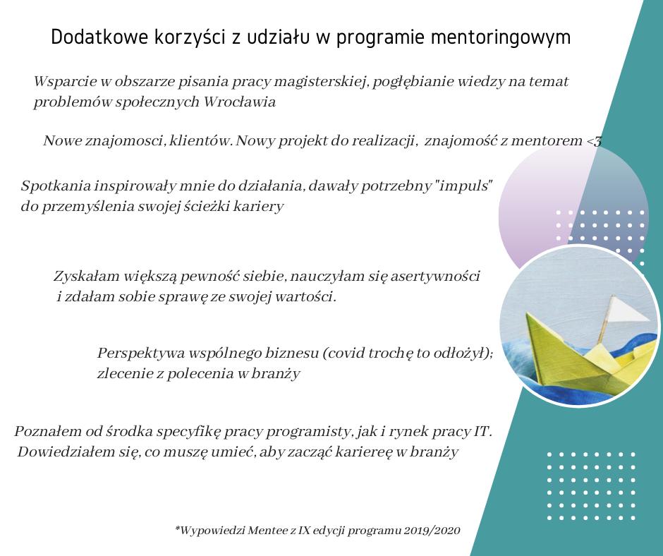 program-mentoringowy-1